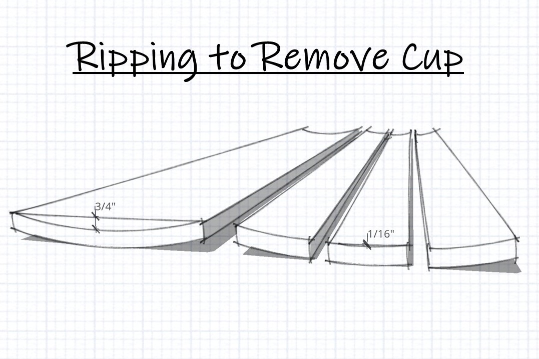 Ripping a Board to Minimize Cupping