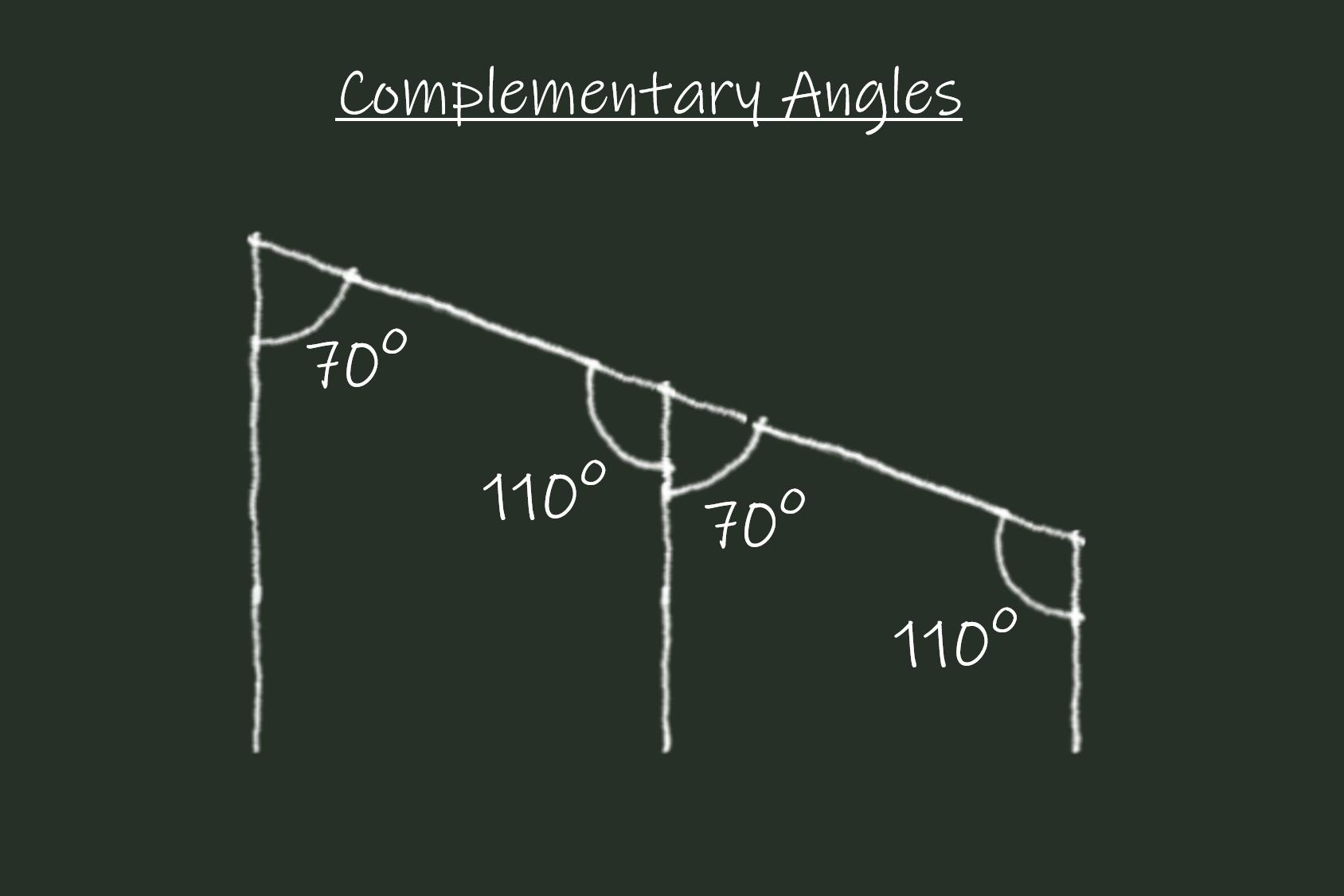 Match Planing Geometry
